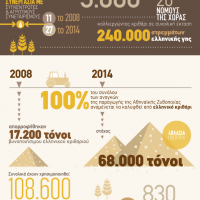 infographic_athenian_brewery