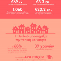 Infographic Athens 22-04 b