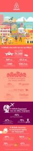 positive-impact-Infographic-Airbnb